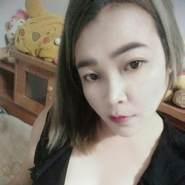 JIRANUN30's profile photo