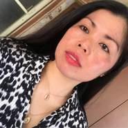 Roble1982's profile photo