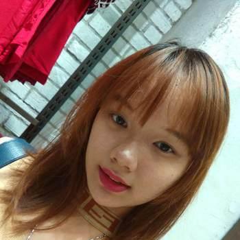 winniej6_Riau_Single_Female