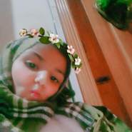 zahida235's profile photo