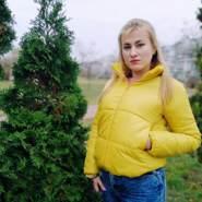 svitlana4's profile photo