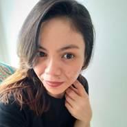 agnasm's profile photo