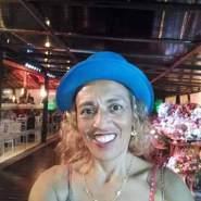 regianesouza10's profile photo