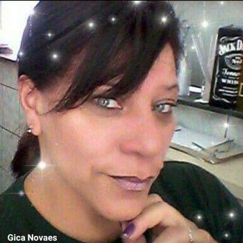 gican519_Sao Paulo_Soltero/a_Femenino