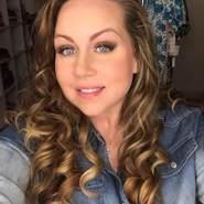 shannnon727's profile photo