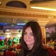 svetlanan15's profile photo