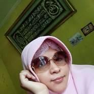 zyans653's profile photo