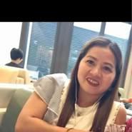 sintamado's profile photo