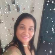 charitog's profile photo