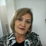 ivanapinheiro032's profile photo