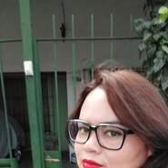 brendas324's profile photo