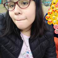 genesiss59's profile photo