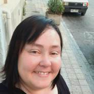 zeniav's profile photo