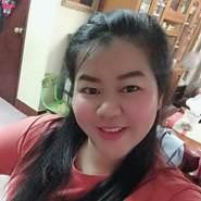 tingnonga3's profile photo