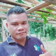 mudrik10's profile photo