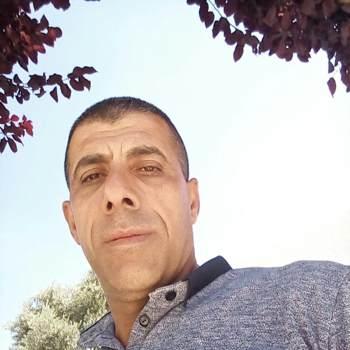 user_etj51_Jerusalem_Single_Male