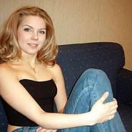nudrepikna's profile photo