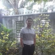 quangn259's profile photo