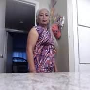 mal039's profile photo