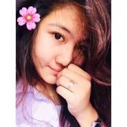 Trish_21's profile photo