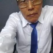 hugo10413's profile photo