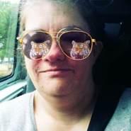 peguilhang's profile photo
