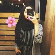 mimim3244's profile photo