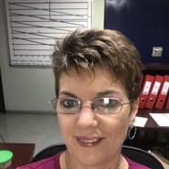 hindny's profile photo