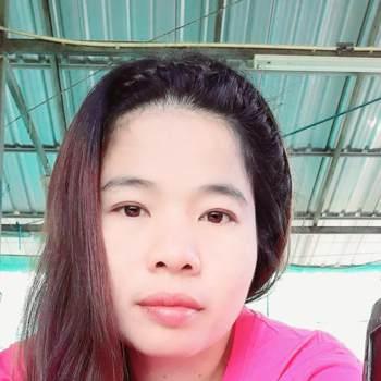 user_hbe7258_Krung Thep Maha Nakhon_Độc thân_Nữ