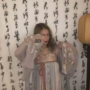 xiaoqiz's profile photo