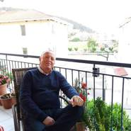 andrel1874's profile photo