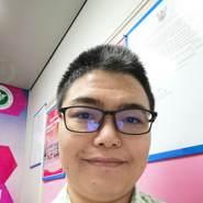 user_hosur18's profile photo