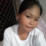 Warurya's profile photo