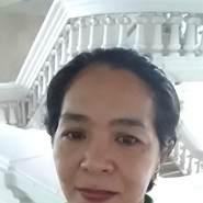 user_ujoy825's profile photo