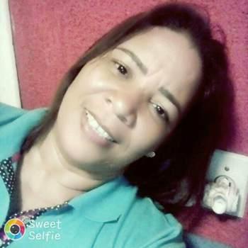anam9122_Santa Catarina_Svobodný(á)_Žena