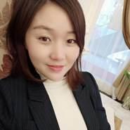 duhui0202's profile photo