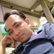 phuongl272's profile photo