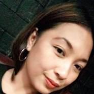 sheryllanet's profile photo