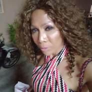 chyintae's profile photo