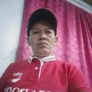 bobr018's profile photo