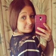 elizabethciano's profile photo