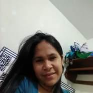 zuyaimelp's profile photo