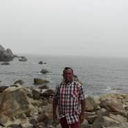 gualoc's profile photo