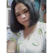 kanchiya18333's profile photo