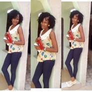 onyema688's profile photo