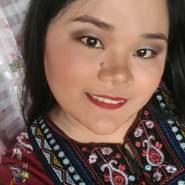 chelzie_1995's profile photo