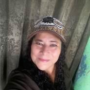 mayrag41's profile photo