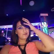 hananej2's profile photo