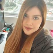 annag623's profile photo
