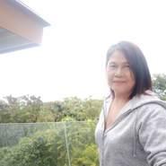 avelinac5's profile photo